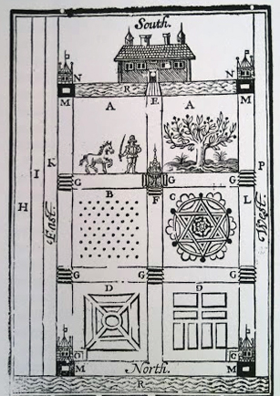William Lawson Garden Design from A New Orchard and Garden, 1618