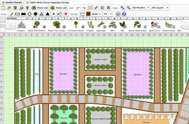 Mother Earth News Garden Plan